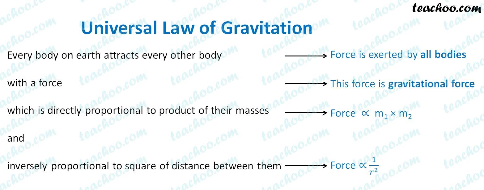 universal-law-of-gravitation.jpg