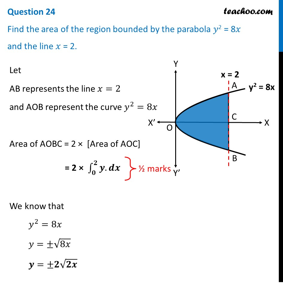 Find area of the region bounded by parabola y^2 = 8x and line x = 2