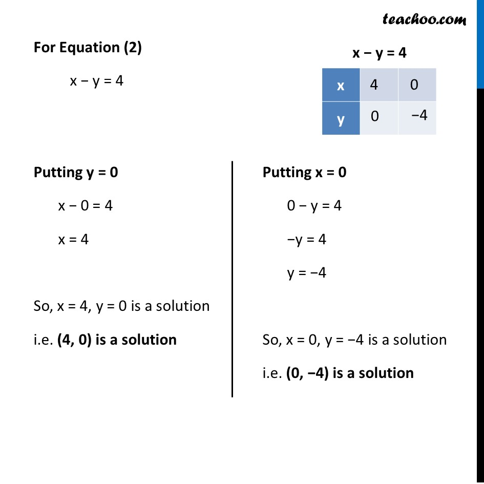 Ex 3.2, 5 - Chapter 3 Class 10 Pair of Linear Equations in Two Variables - Part 4