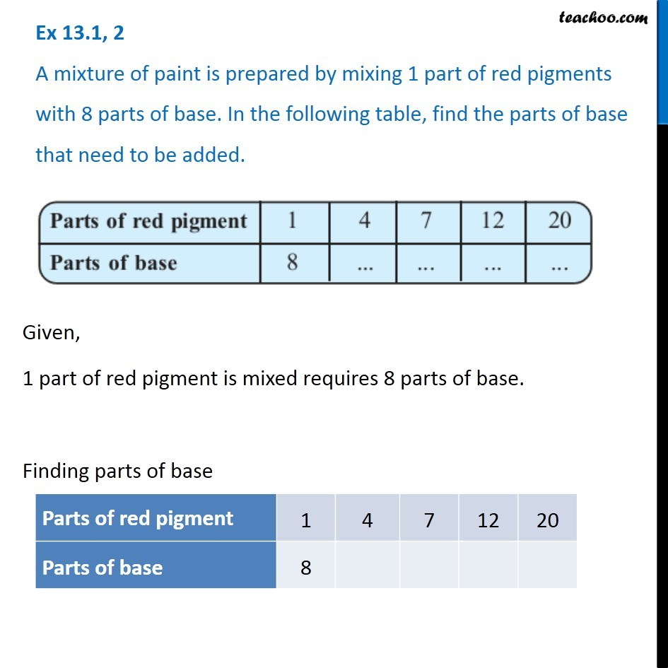 Ex 13.1, 2 - A mixture of paint is prepared by mixing 1 part of red
