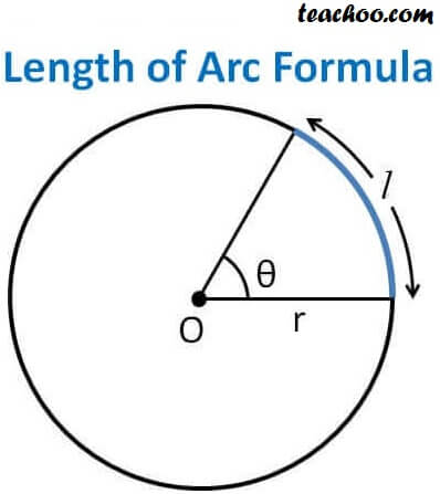 Length of Arc Formula.jpg