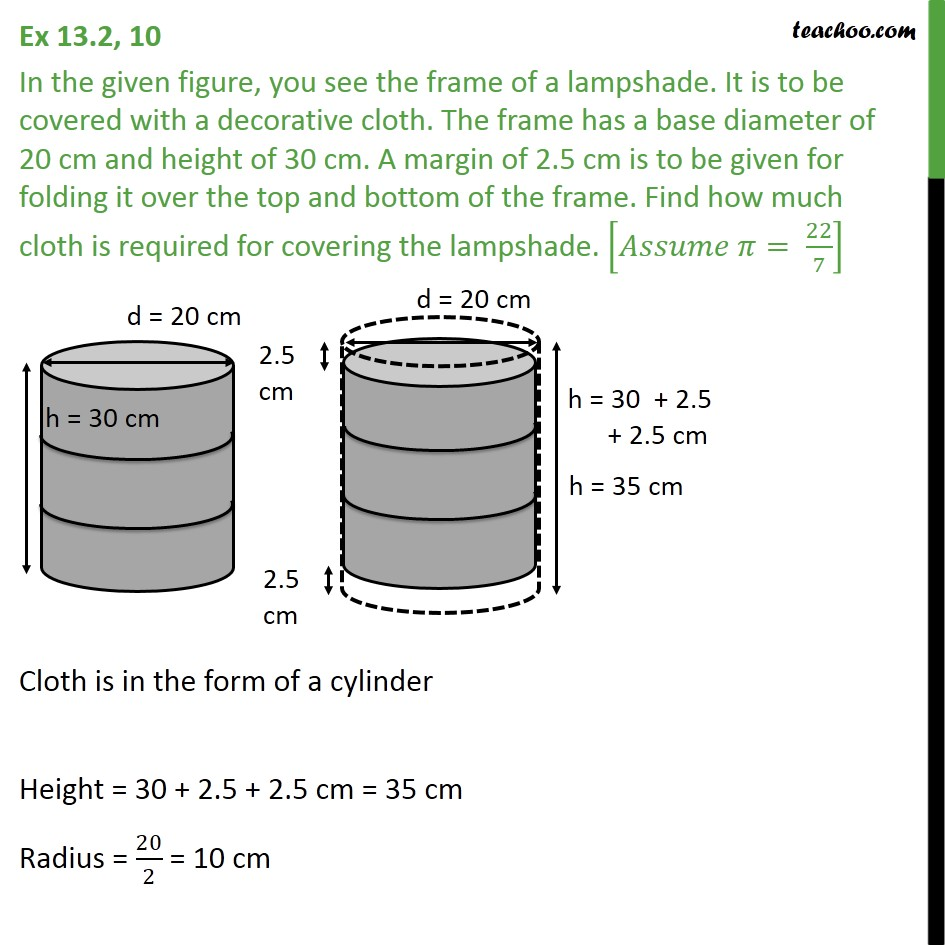 Ex 13.2, 10 - In figure, you see the frame of a lampshade - Area Of Cylinder