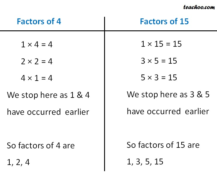 Write common  factors of 4 & 15.jpg