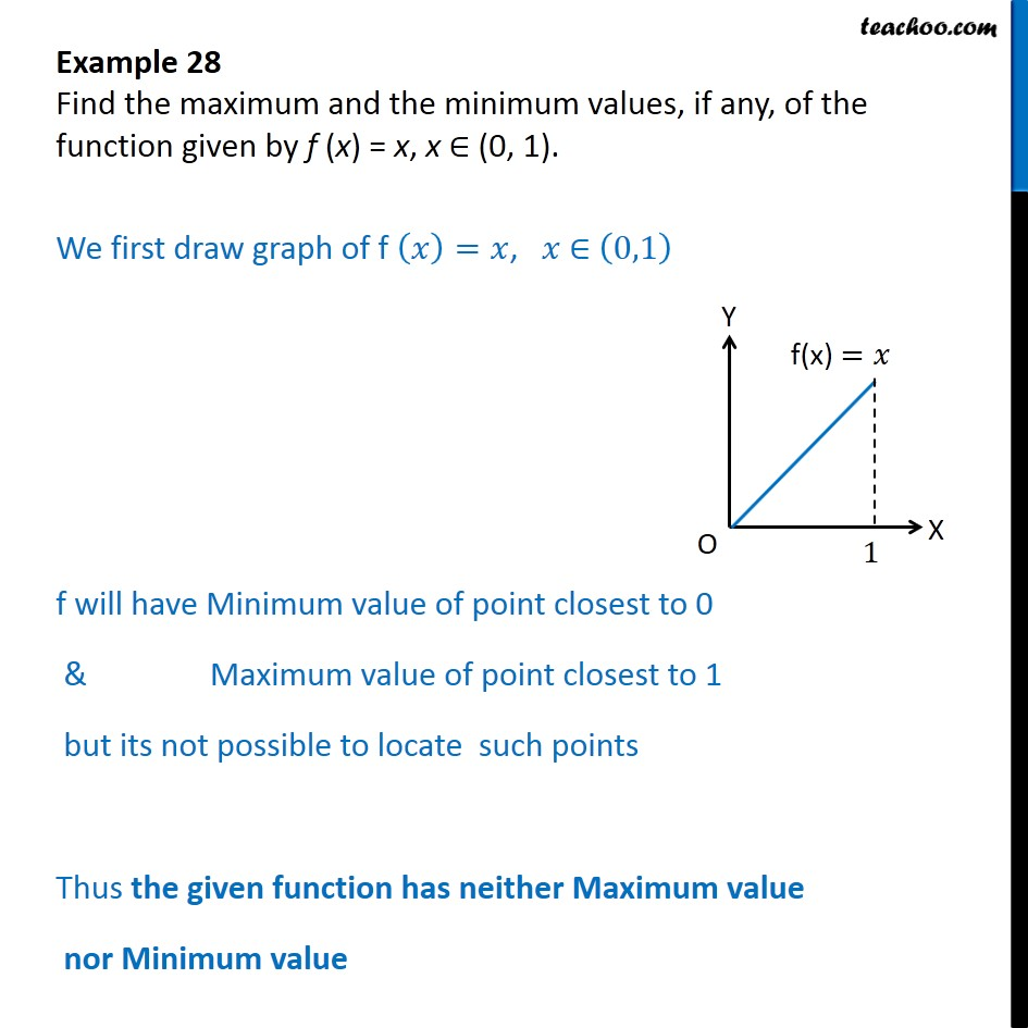 Example 28 - Find maximum, minimum values of f (x) = x, (0,1) - Finding minimum and maximum values from graph
