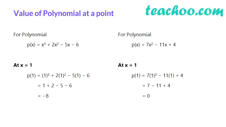 Division Algorithm for Polynomials - Part 4