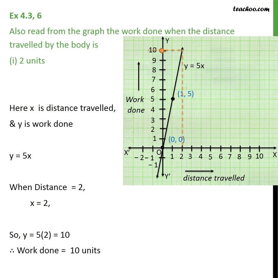 Ex 4.3, 6 - Chapter 4 Class 9 Linear Equations in Two Variables - Part 4