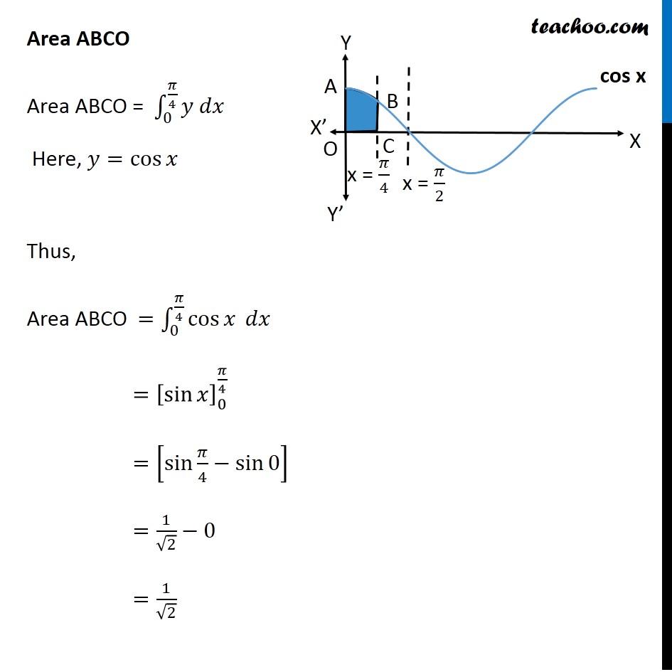Misc 19 - Chapter 8 Class 12 Application of Integrals - Part 3