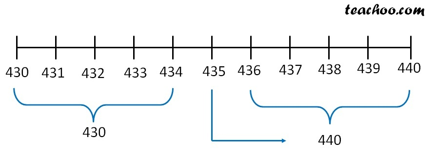 Rounding off to nearest tens - Part 2