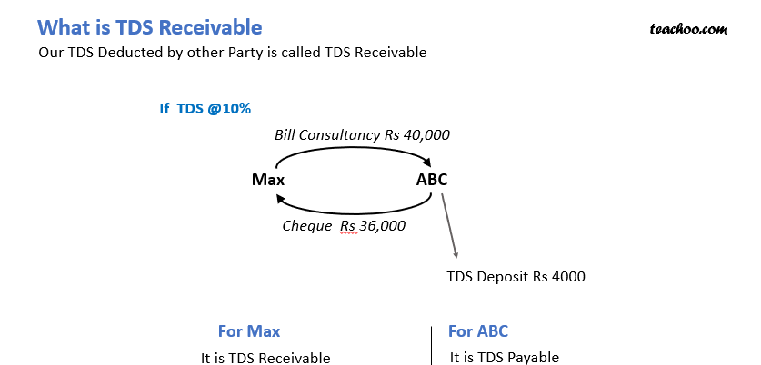 tds receivable.png