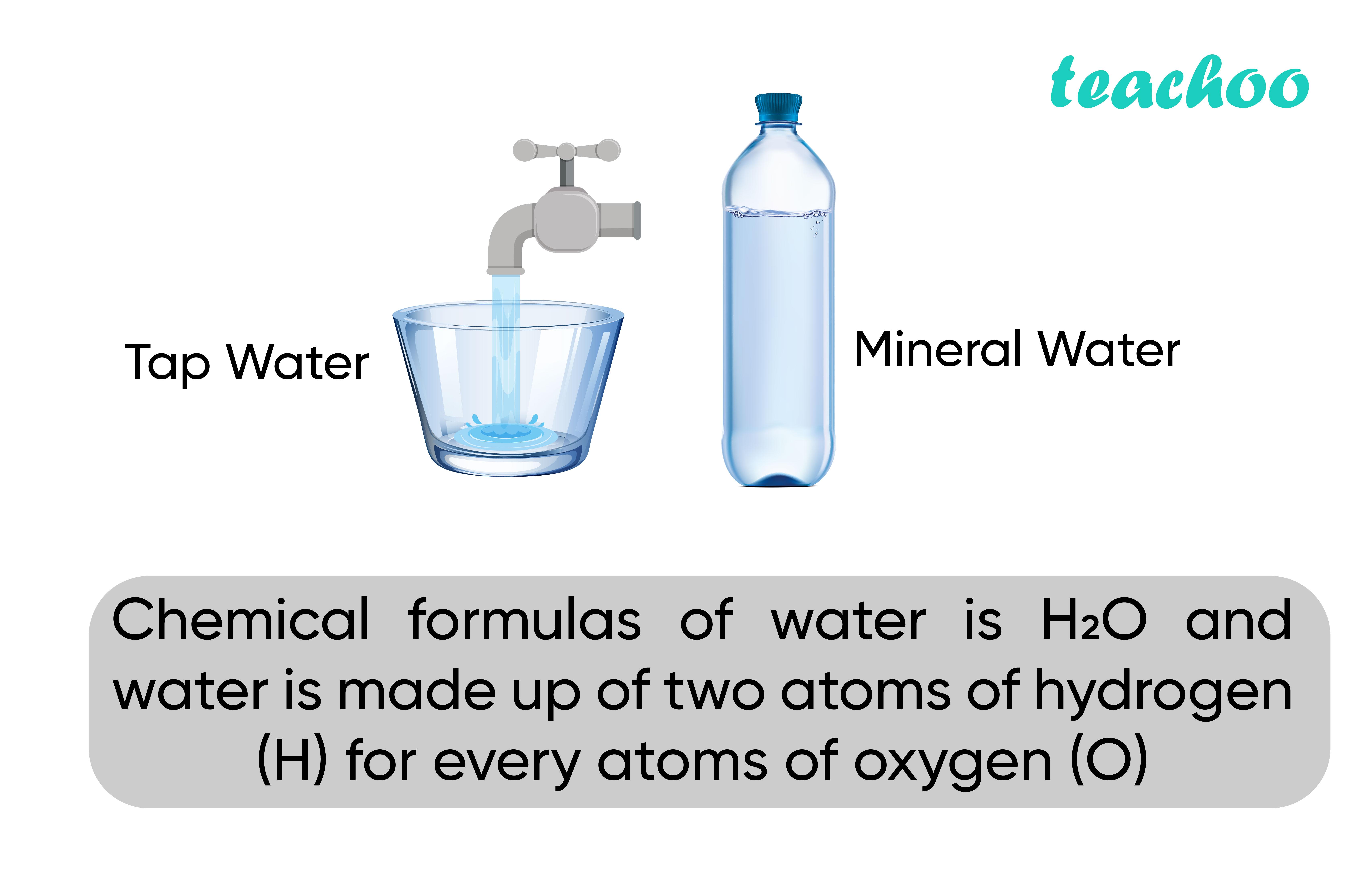 Dalton Atomic Theory (Chemical Formulas) - Teachoo-01.jpg