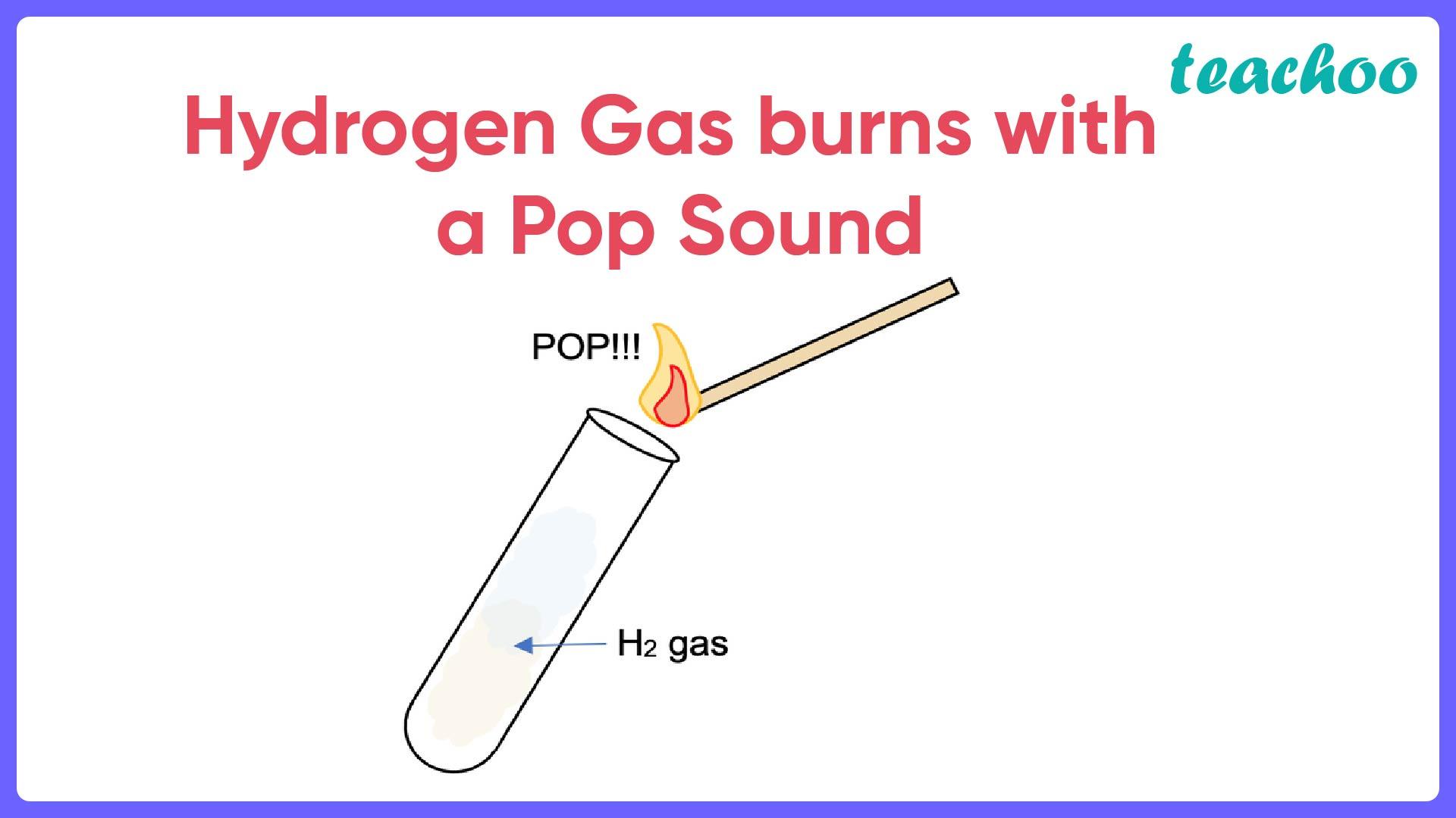 Hydrogen Gas burns with a Pop Sound - Teachoo-01.jpg