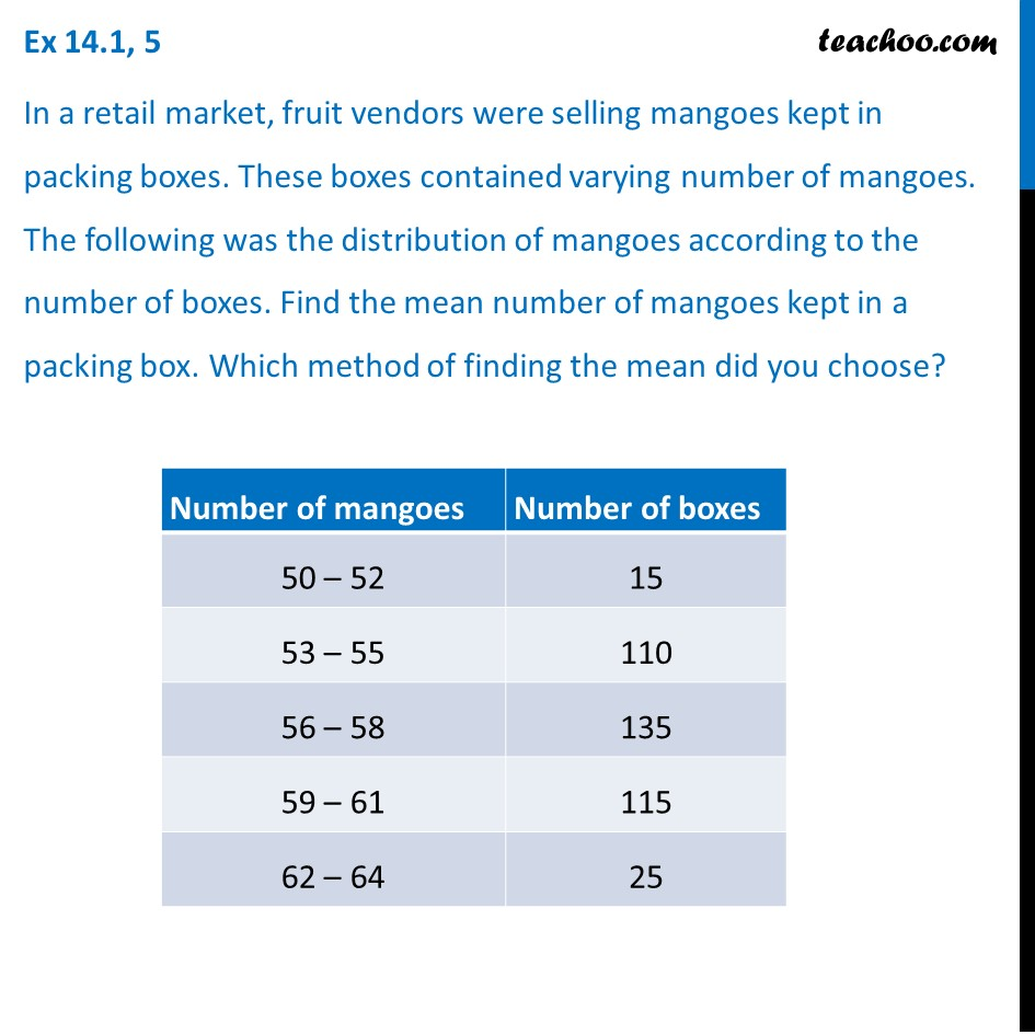 Ex 14.1, 5 - In a retail market, fruit vendors were selling