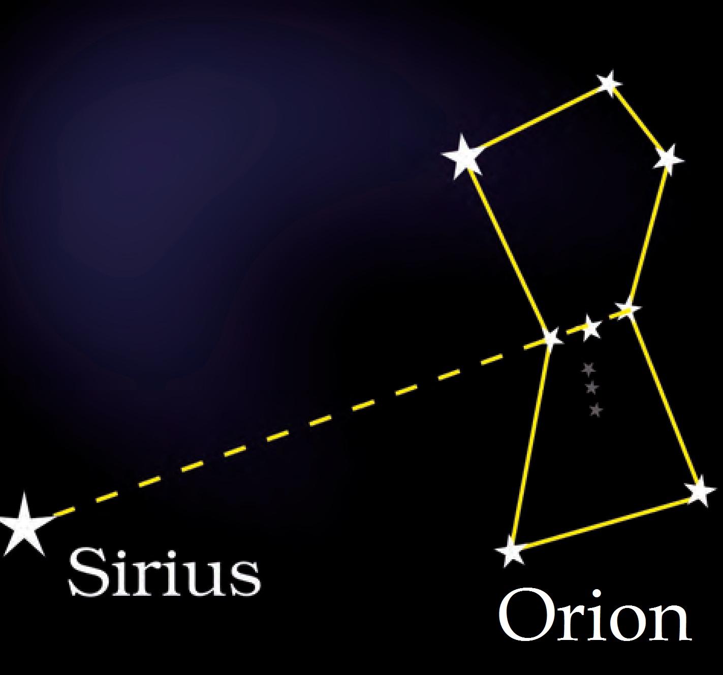 Finding Sirius from Orion - Step 2 - Finding Sirius - Teachoo.jpg