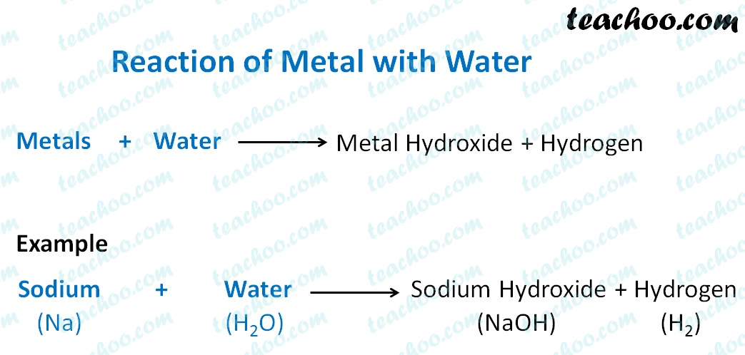 reaction-of-metal-with-water.jpg