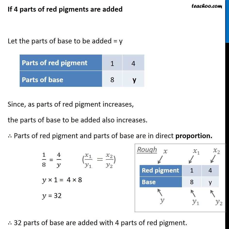 Ex 13.1, 2 - Chapter 13 Class 8 Direct and Inverse Proportions - Part 2