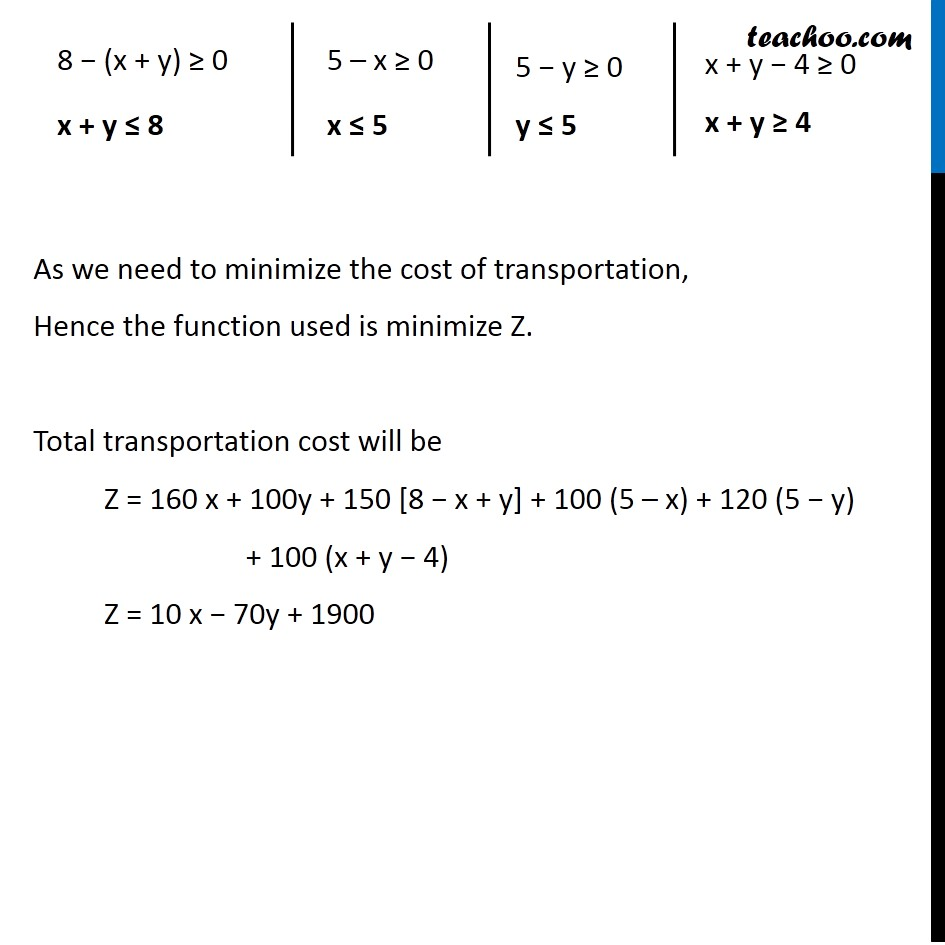 Example 11 - Chapter 12 Class 12 Linear Programming - Part 3