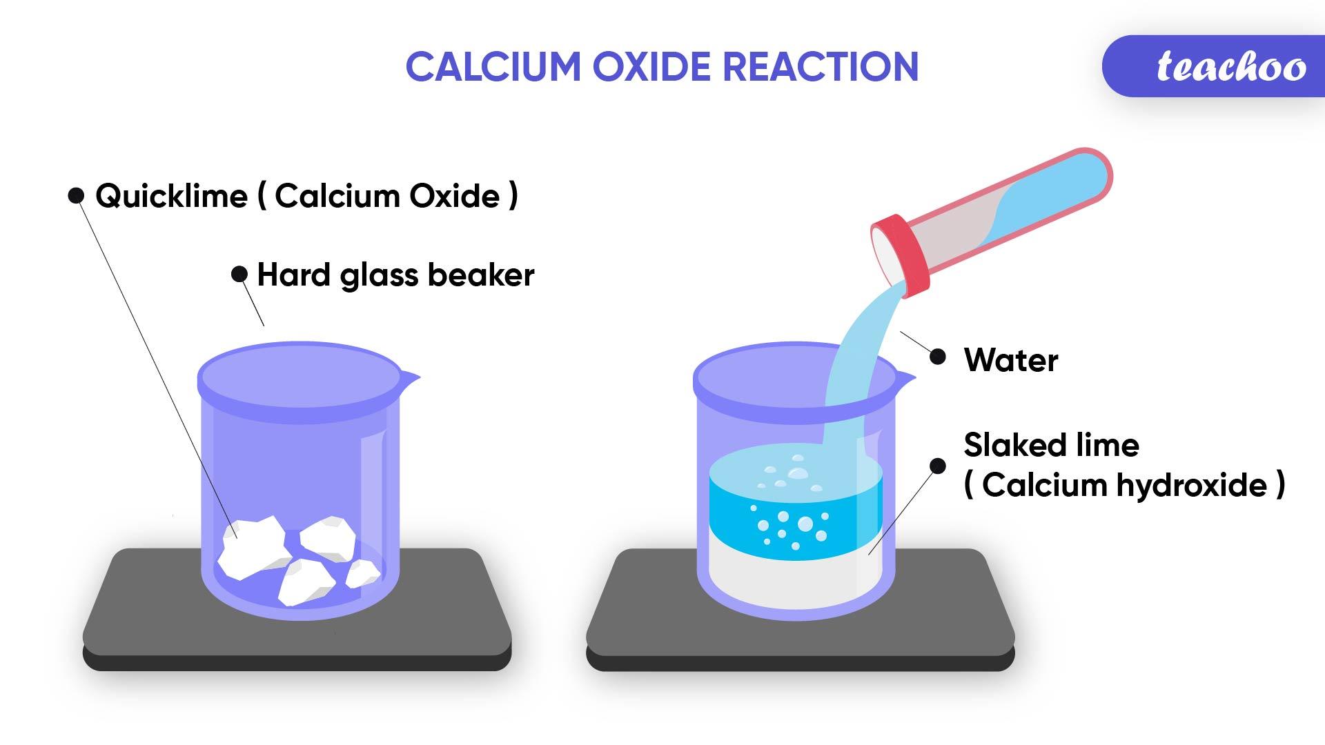 Calcium Oxide Reaction-Teachoo-01.jpg