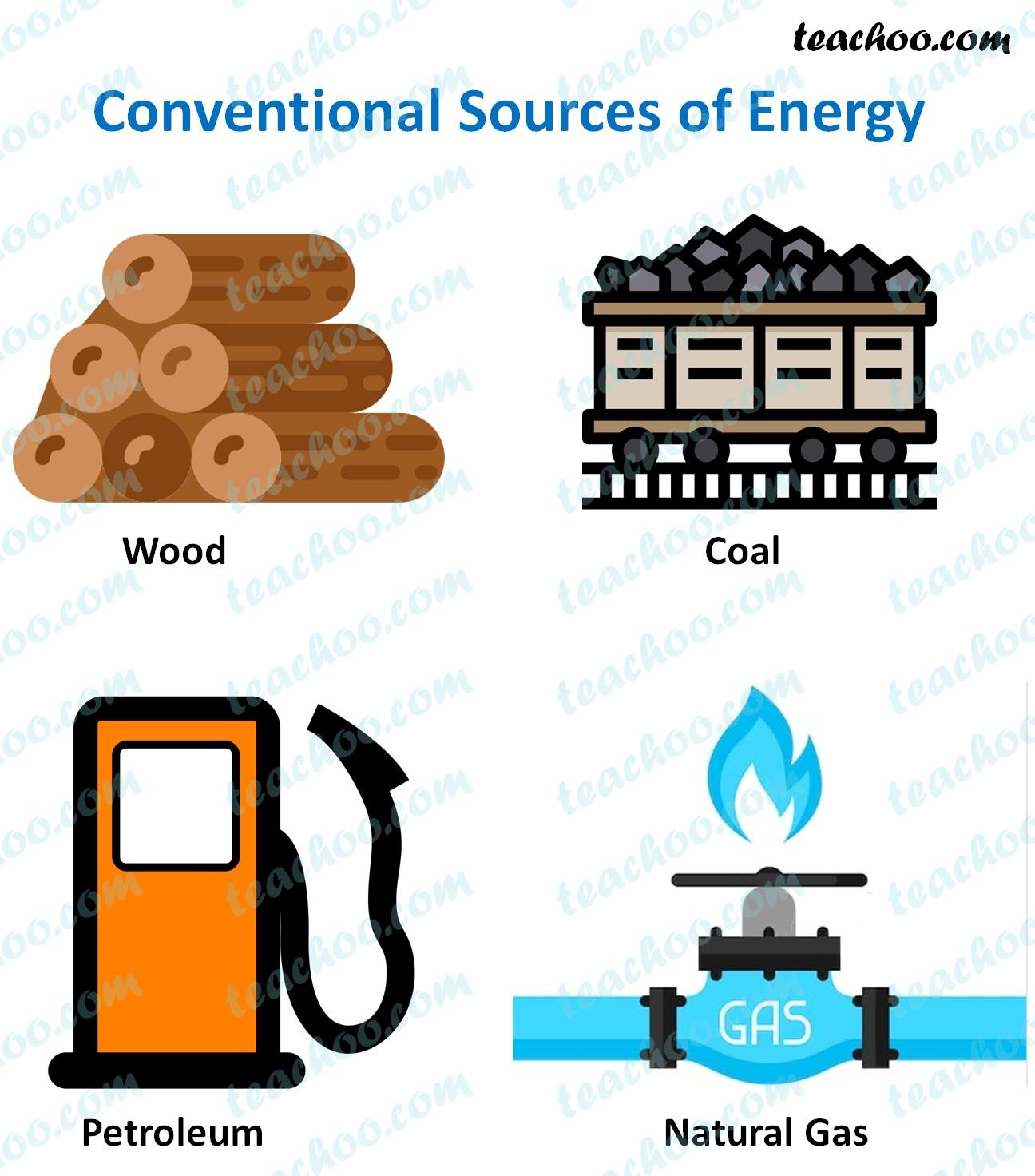 conventional-sources-of-energy---teachoo (1).jpg