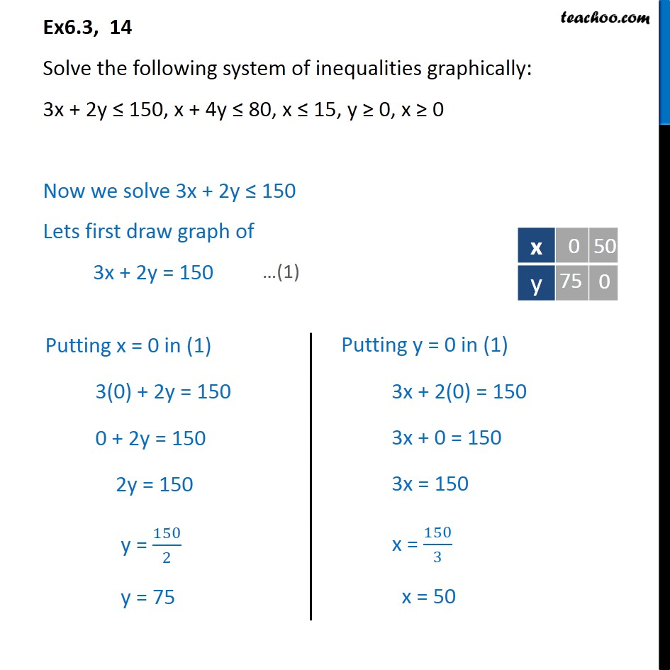 Ex 6.3, 14 - Solve graphically: 3x + 2y <= 150, x + 4y <= 80 - Graph - 2 or more Equation