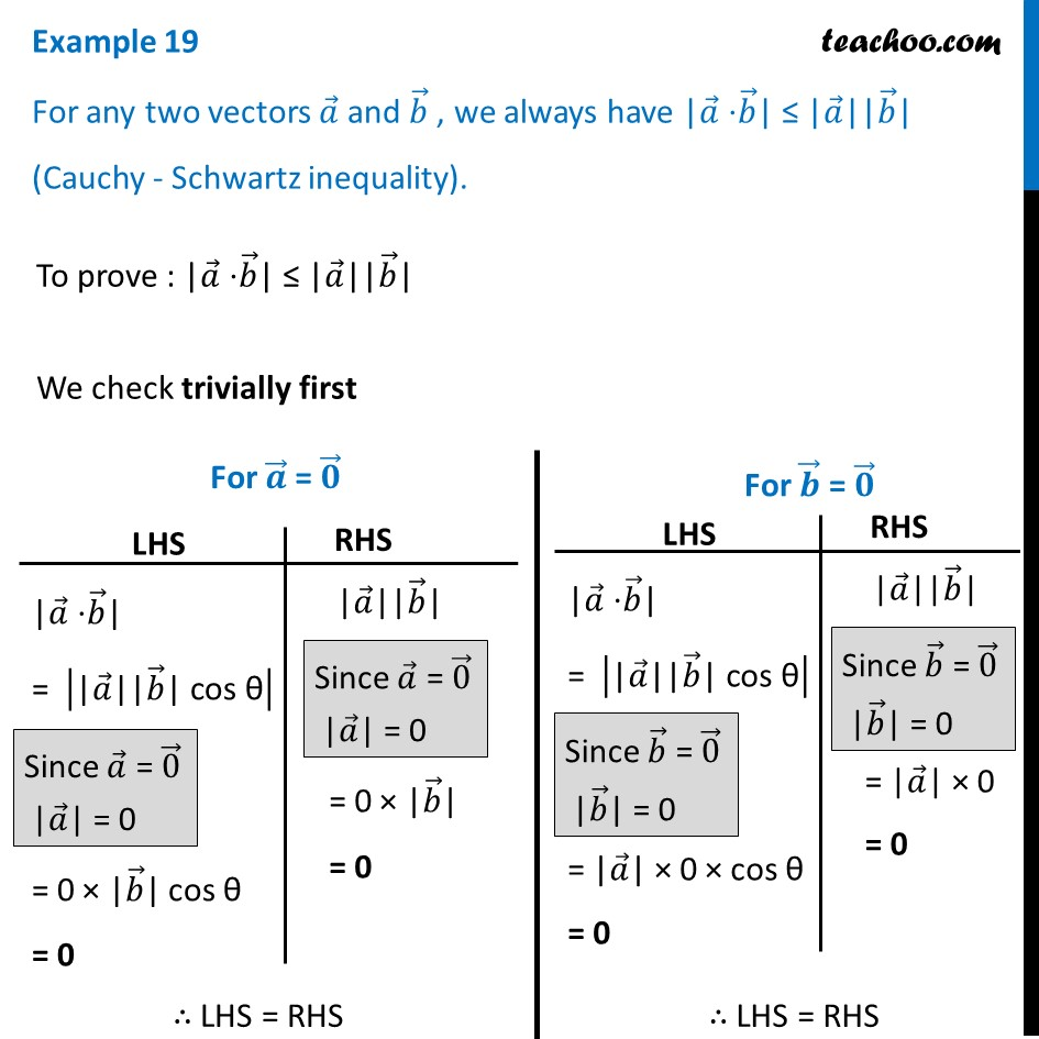 Example 19 - Show |a.b| <= |a| |b| (Cauchy-Schwartz inequality)