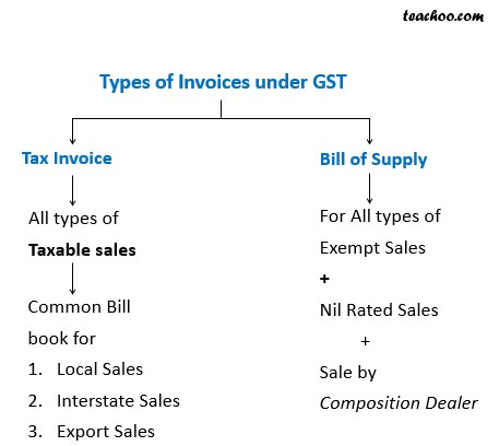 tax invoice and bill of supply.jpg