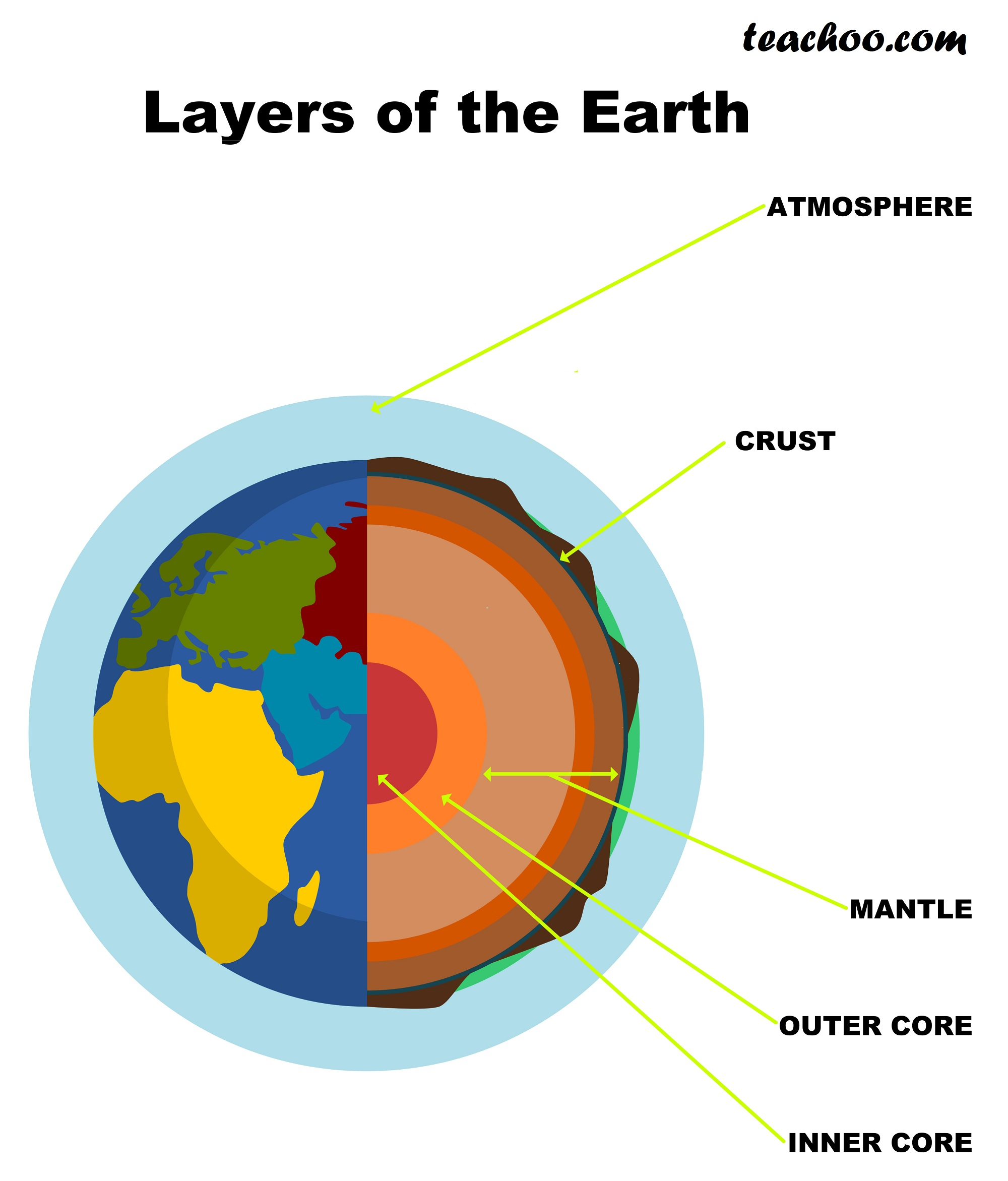 Layers of Earth - Teachoo.jpeg