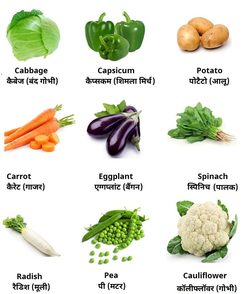 vegetables chart.jpg