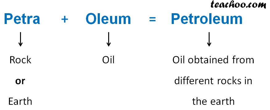 Petroleum - petraoleum - Teachoo.jpg