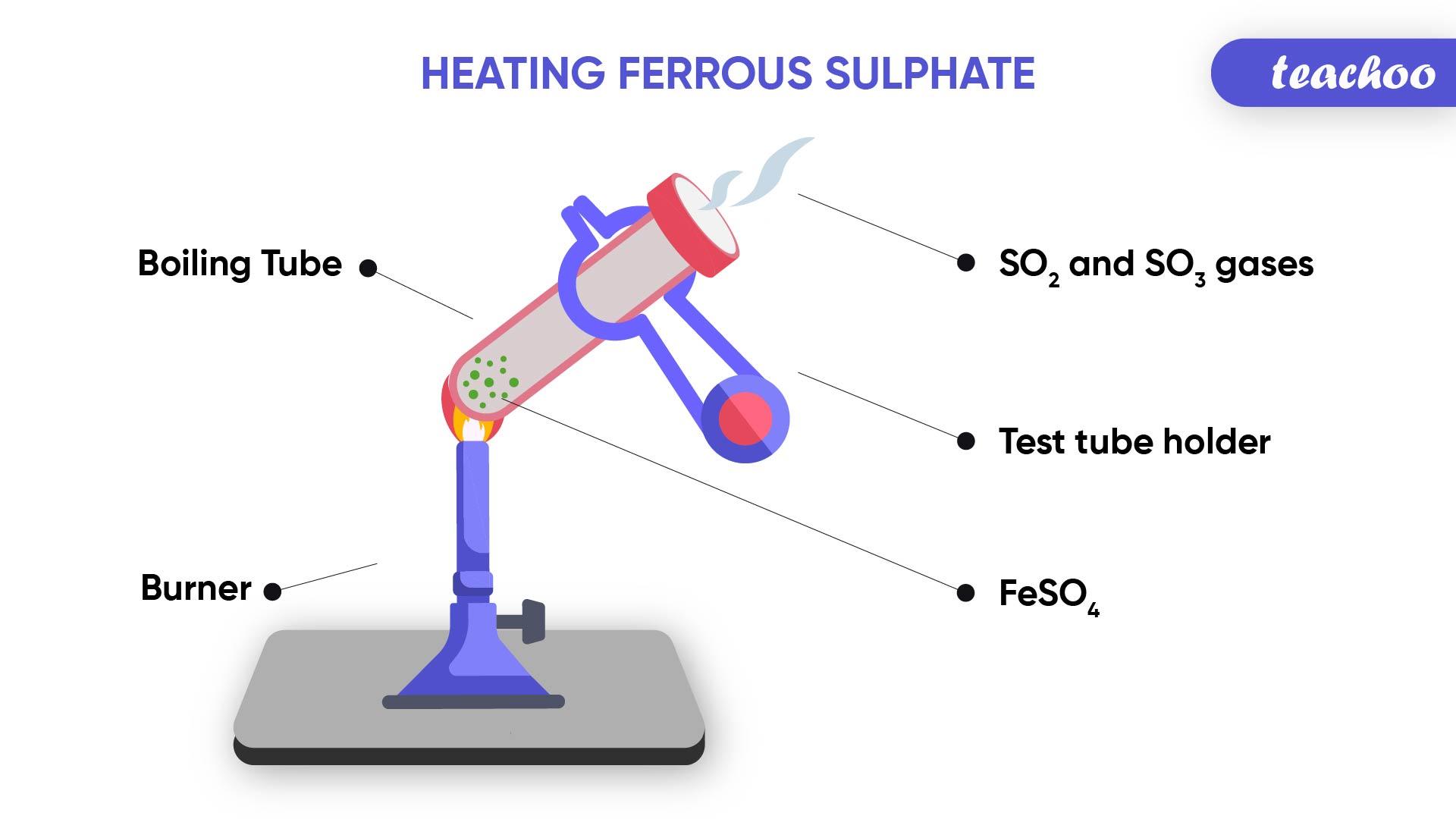 Heating Ferrous Sulphate-Teachoo-01.jpg