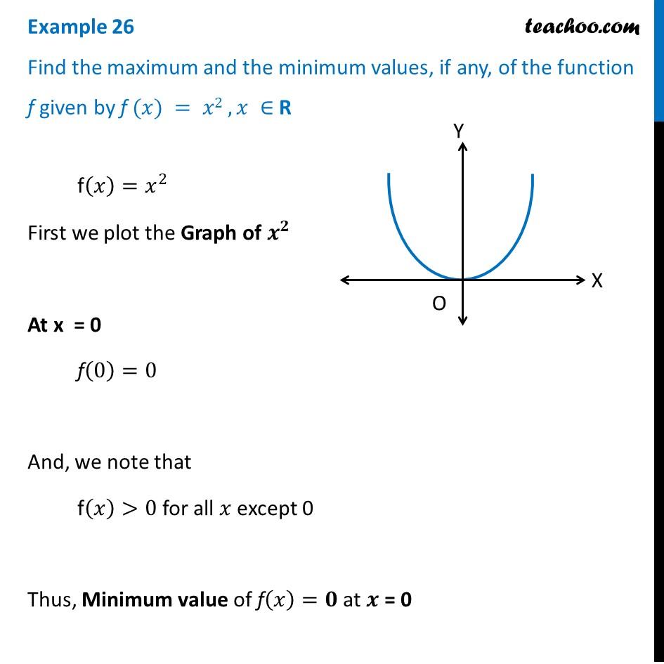 Example 26 - Find maximum and minimum values of f(x) = x2