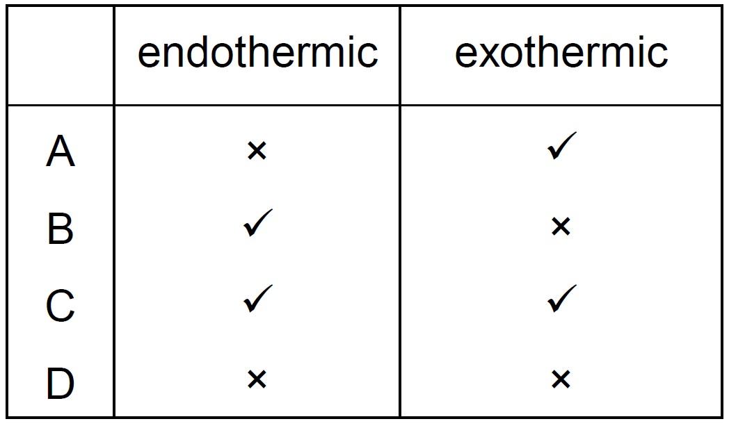 Q 25 - type 2 of reactions occurring in step 1 and step 2 - Teachoo.jpg