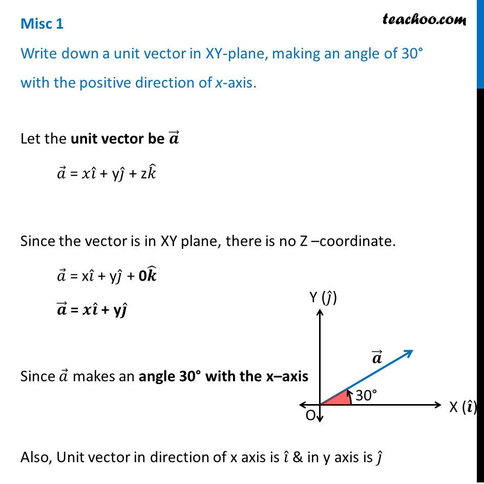Misc 1 - Write down a unit vector in XY-plane, making angle 30