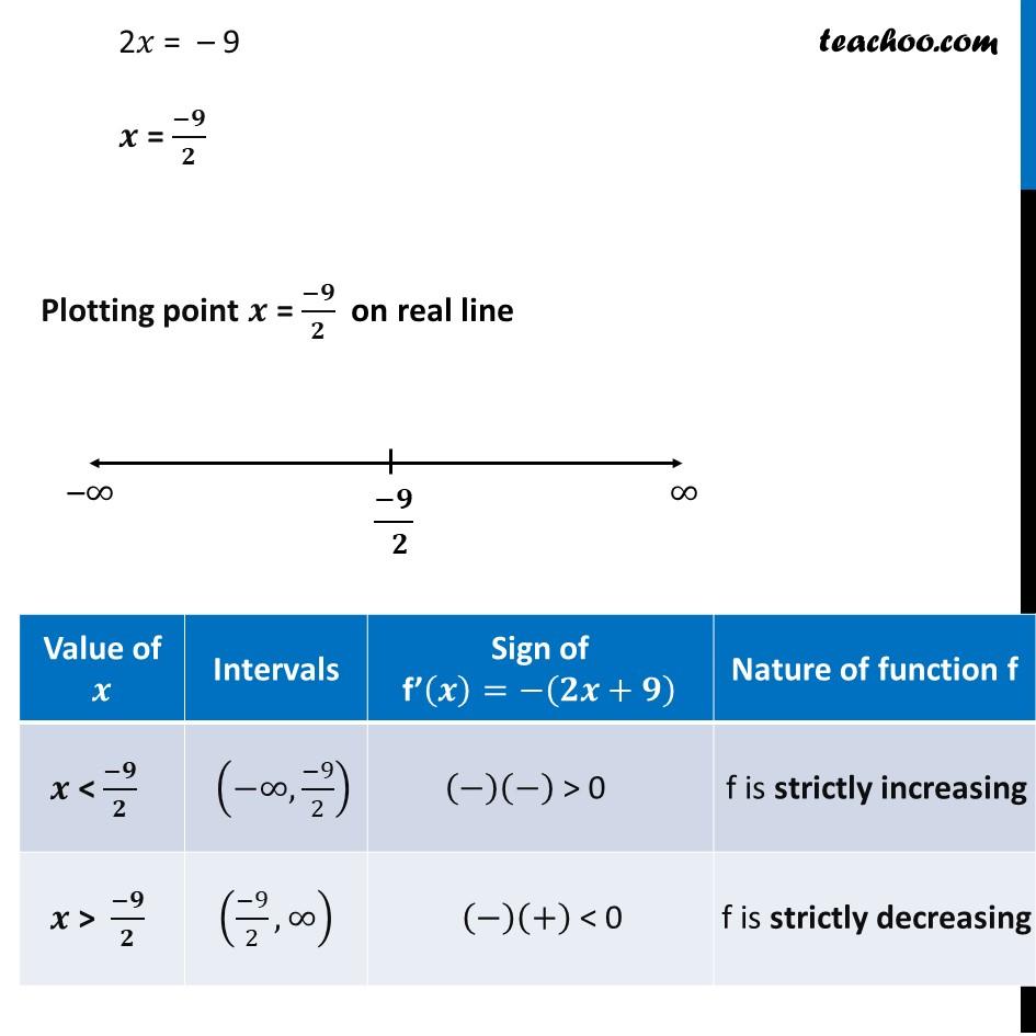 Ex 6.2,6 - Chapter 6 Class 12 Application of Derivatives - Part 9