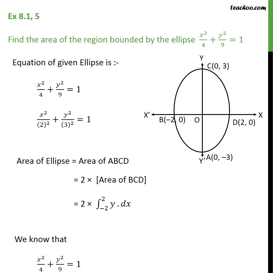 Ex 8.1, 5 - Find area by ellipse x2/4 + y2/9 =1 - Class 12 - Ex 8.1