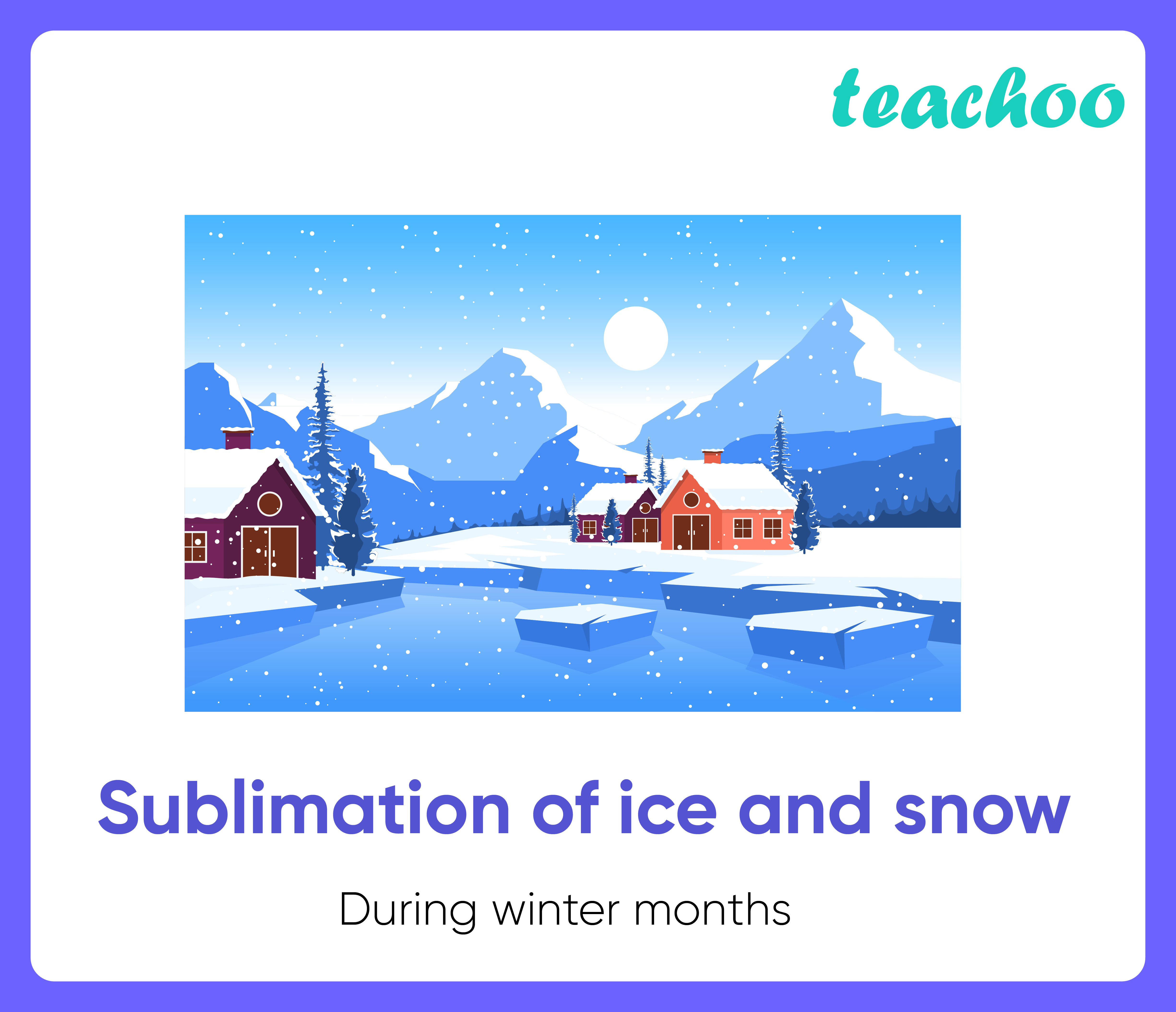 Sublimation of ice and snow-Teachoo-01.png