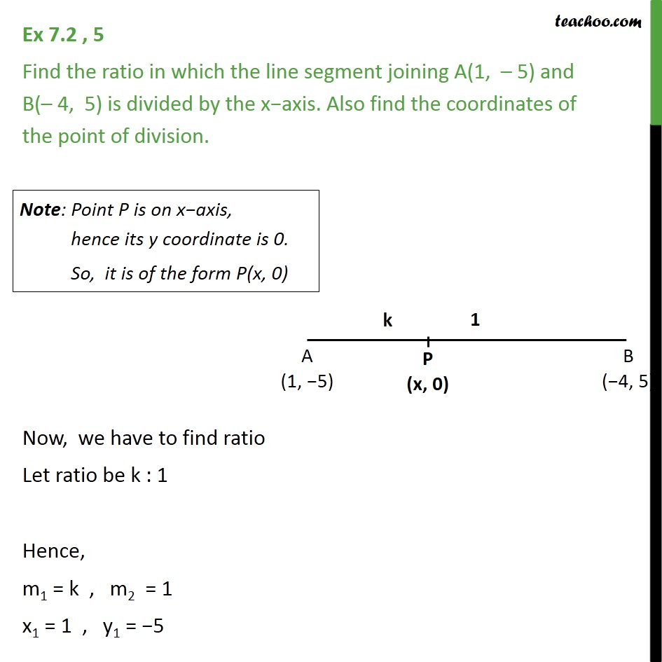Ex 7.2, 5 - Find ratio in which A(1, -5) and B(-4, 5) - Finding ratio