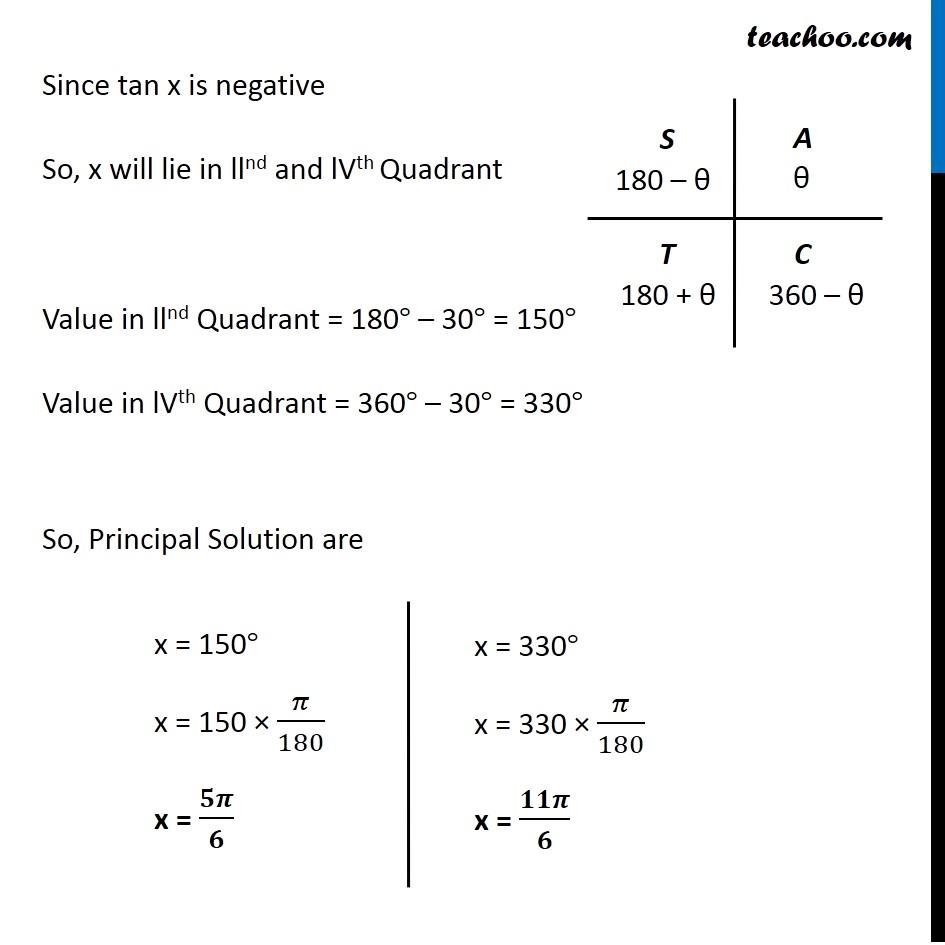 Ex 3.4, 3 - Chapter 3 Class 11 Trigonometric Functions - Part 2