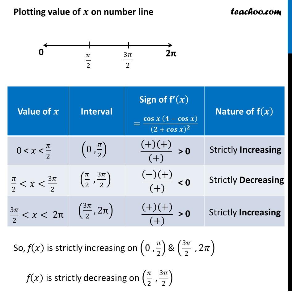 Misc 6 - Chapter 6 Class 12 Application of Derivatives - Part 6