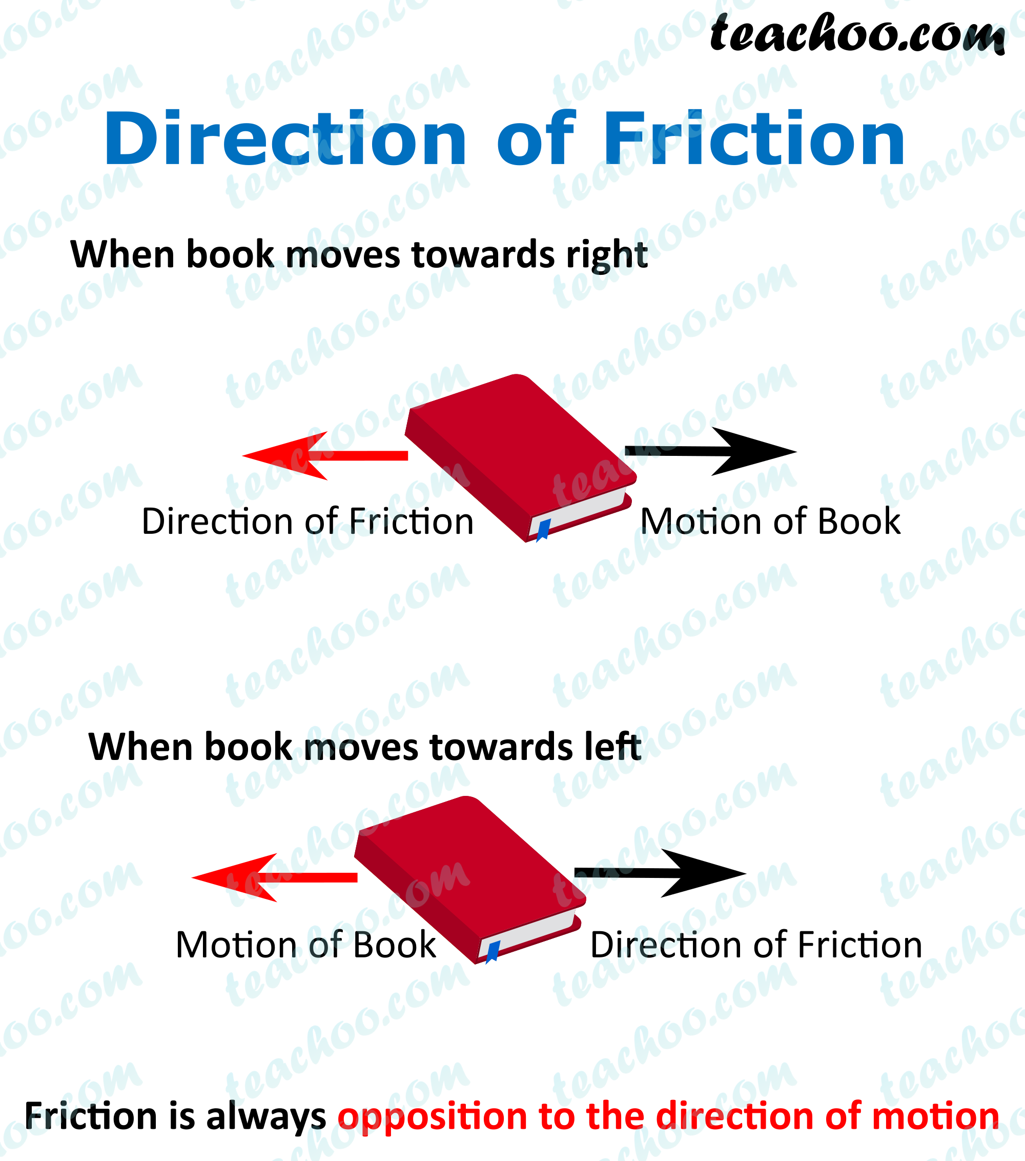 direction-of-friciton.png