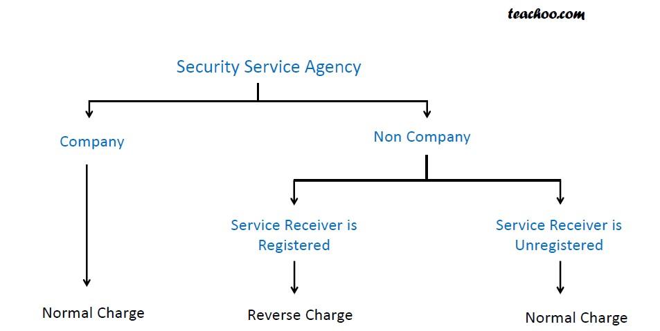 security service 2.jpg