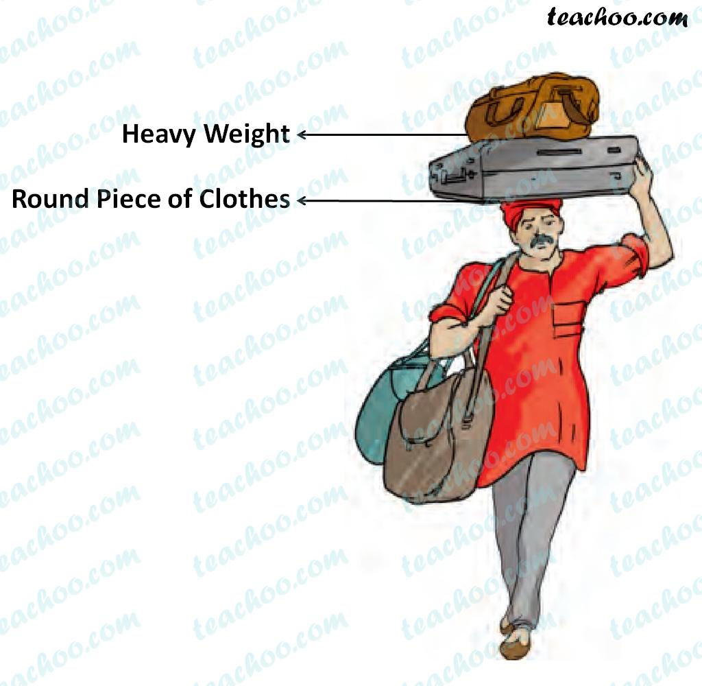 porter-carrying-weight---teachoo (1).jpg