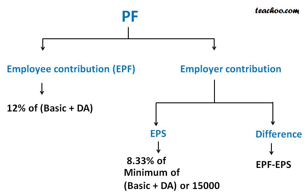 1 pf-image-2.png