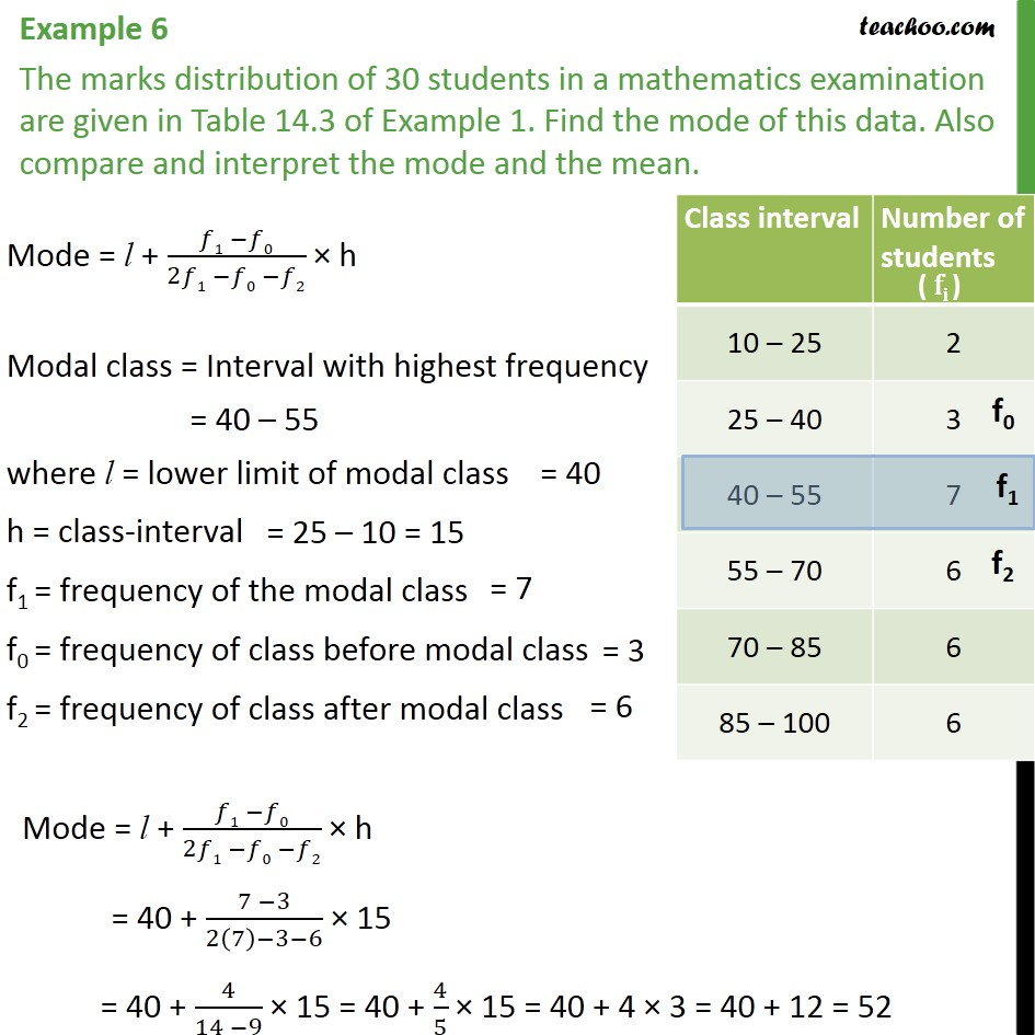Example 6 - Marks distribution of 30 students in mathematics - Examples
