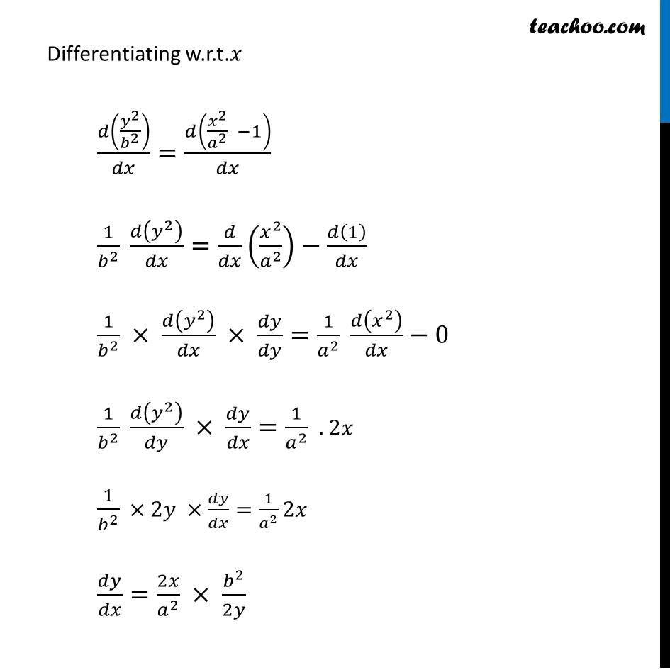 Ex 6.3,24 - Chapter 6 Class 12 Application of Derivatives - Part 2