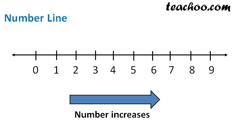 Number line.jpg