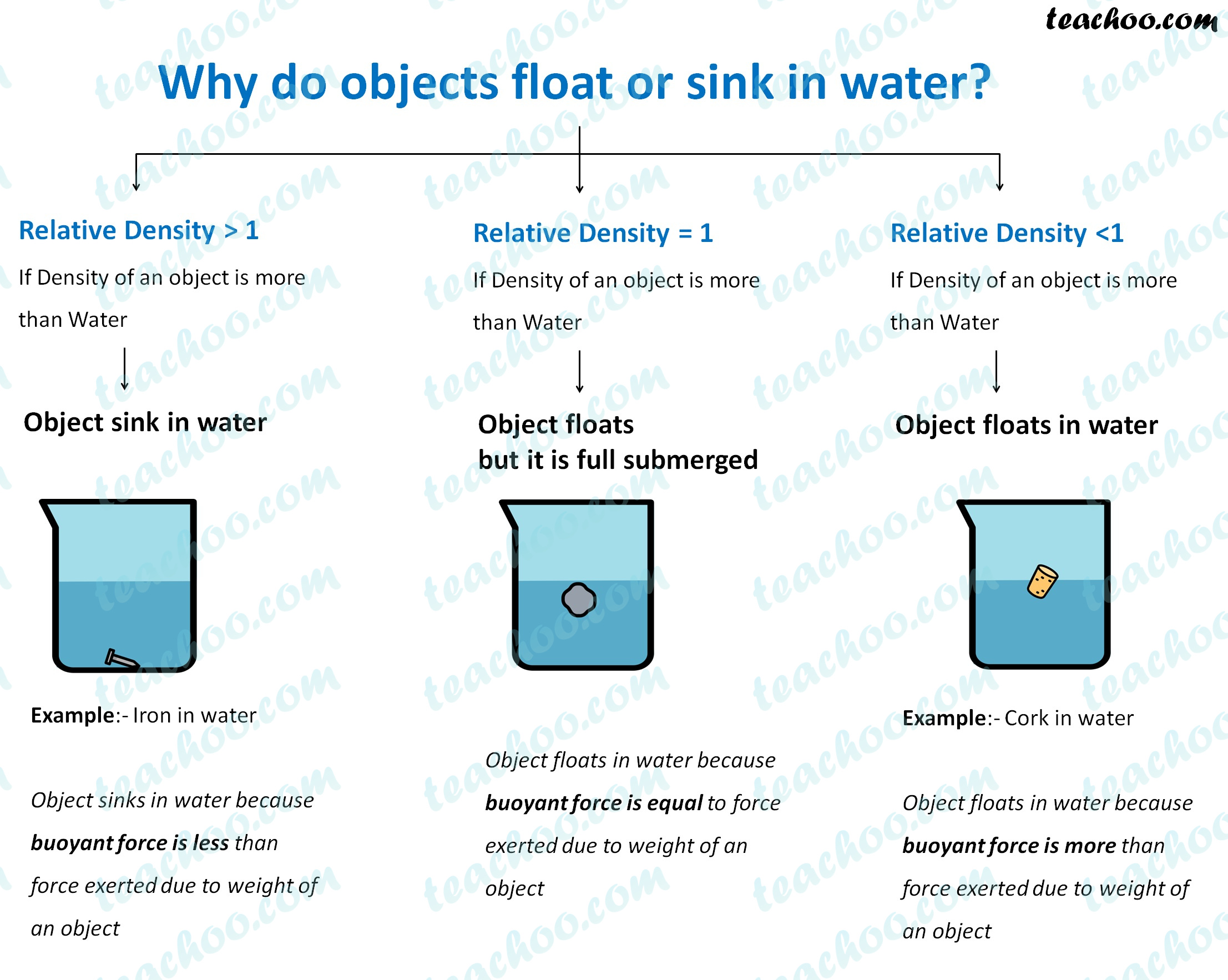 why-do-objects-float-or-sink-in-water.jpg