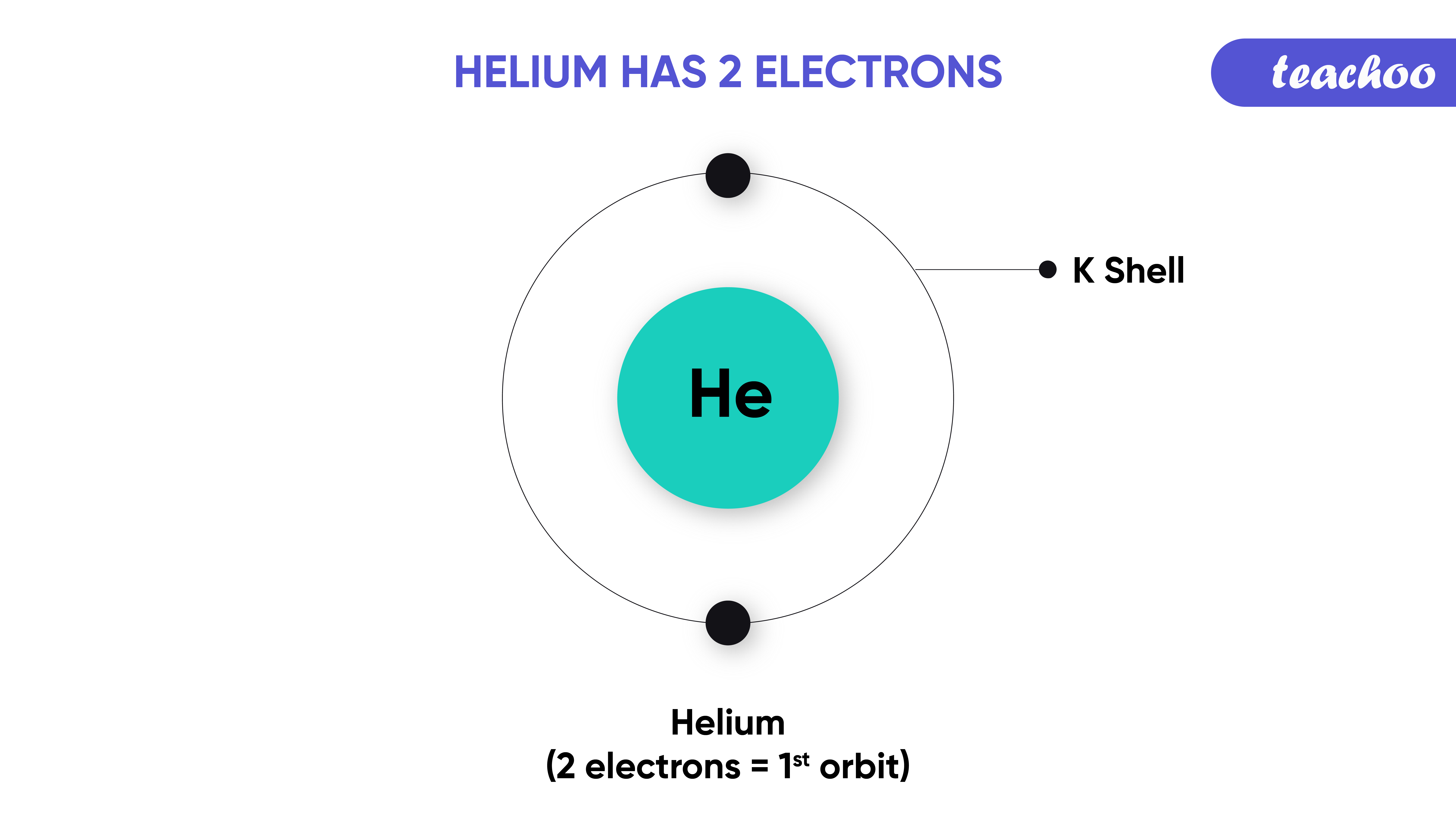 15. helium-Teachoo-01.png