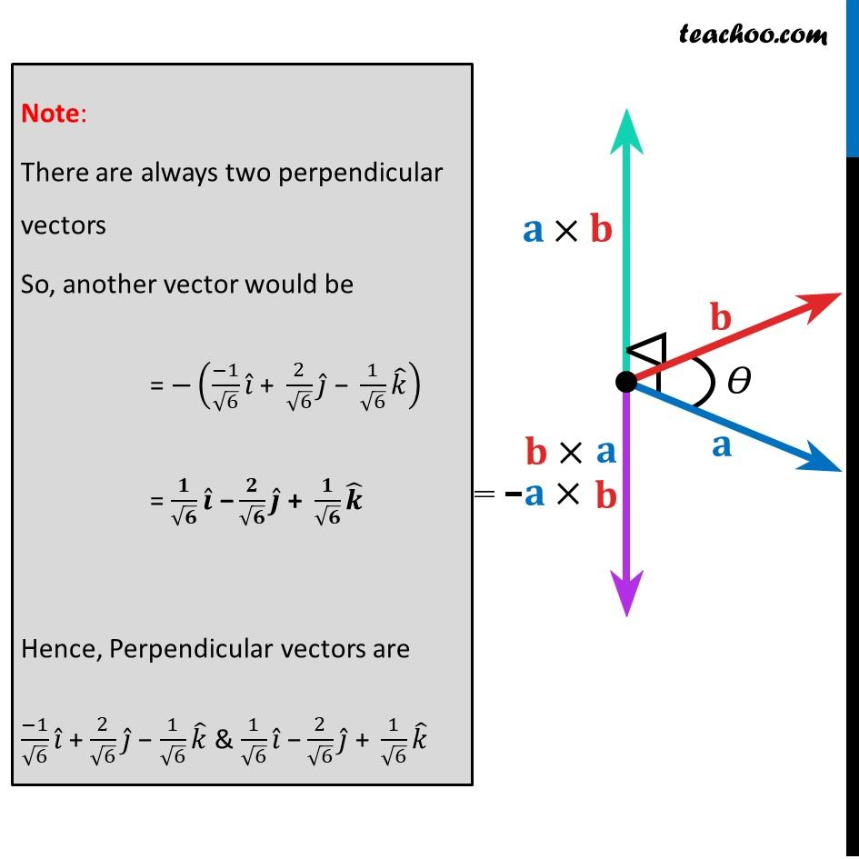 Example 23 - Chapter 10 Class 12 Vector Algebra - Part 4