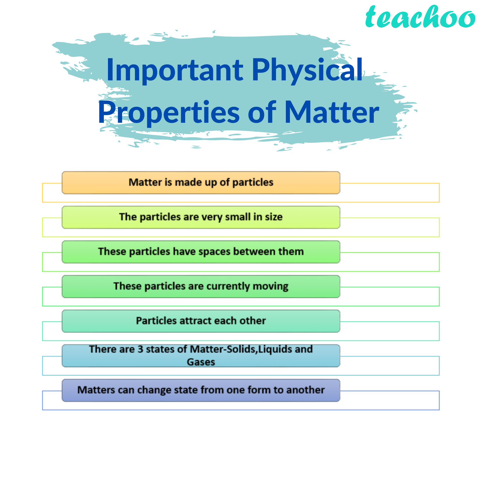 Important Physical Properties of Matter - Teachoo.png