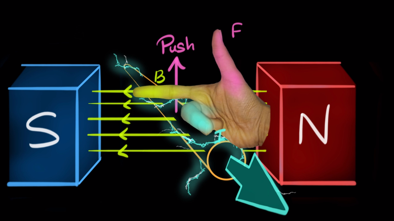Flemings Right Hand Rule - Example 1 - Answer.png